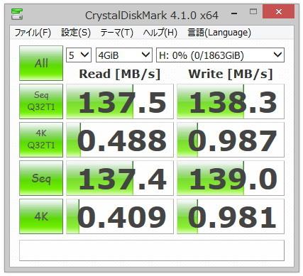 CrystalDiskMarkでベンチマーク計測!