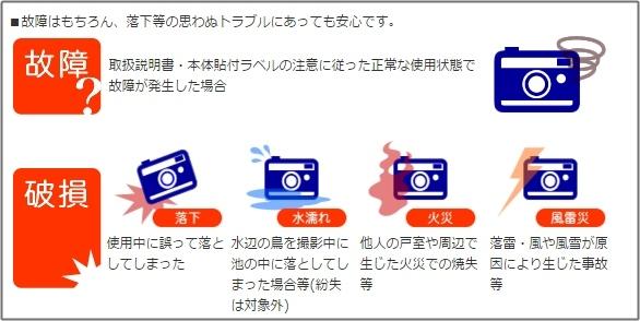 マップカメラ 安心サポート