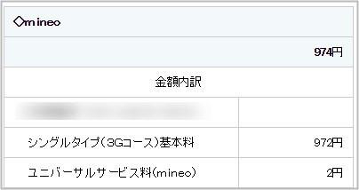 mineo 3gb 料金内訳