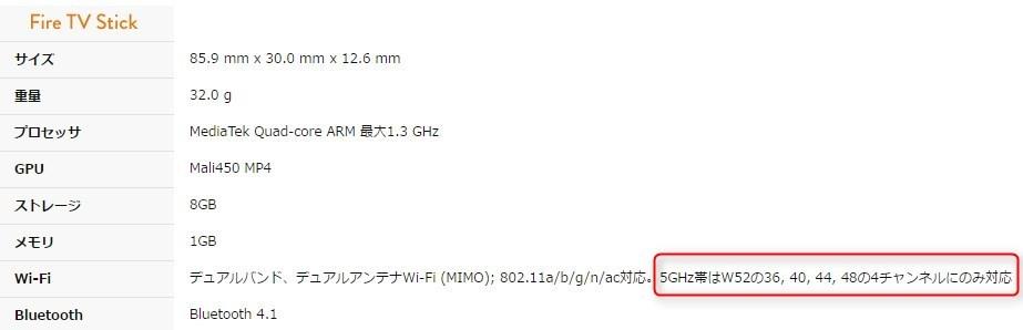 5GHz帯はW52の36, 40, 44, 48の4チャンネルにのみ対応